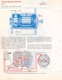 cadet wiring diagram on case tractor starter solenoid wiring