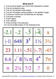 great activity for 8th grade math and algebra 1 students to
