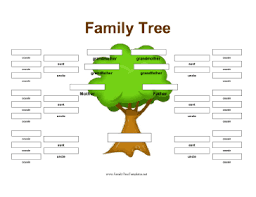 sumptuous design ideas pictures of family tree dreams meaning
