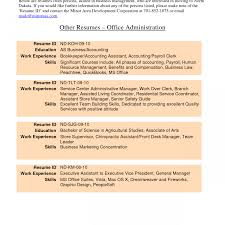 officeager responsibilities resume description job sample dental front office manager template 1224