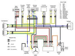 2000 yamaha warrior 350 wiring diagram yamaha wiring diagrams