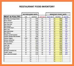 Restaurant Inventory Spreadsheet by 12 Restaurant Inventory Spreadsheet Costs Spreadsheet