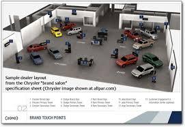 used car floor plan financing valine