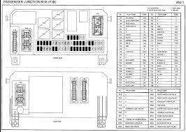 06 crown vic fuse box diagram stereo dodge ram 3500 trailer wiring