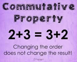 commutative property math poster squarehead teachers