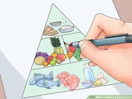 3 ways to make a food pyramid wikihow