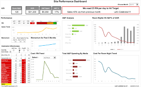 Free Excel Sales Dashboard Templates Free Excel Dashboard Templates To Create Detailed Reports