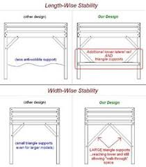 american made adjustable loft bed solid hardwood plans house of