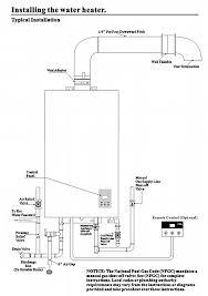 singer electric furnace wiring diagram king electric furnace