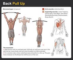 new correct form for decline bench press form