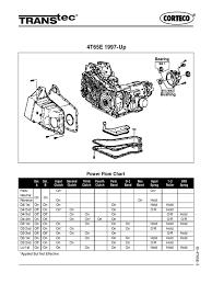 4t 65 e clutch transmission mechanics