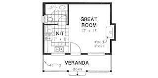 300 sq ft cottage style house plan 0 beds 1 00 baths 300 sq ft plan 18 4522