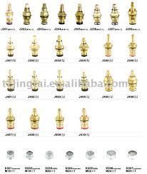 kitchen faucet cartridges types of kitchen faucets contemporary faucet cartridges regarding 19