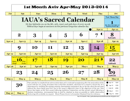 biblical calendar iaua s true lunar solar sabbath calendar april 2013