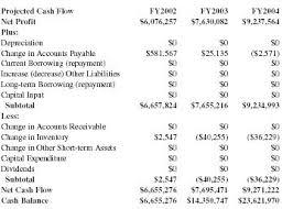 grocery store business plan executive summary company summary