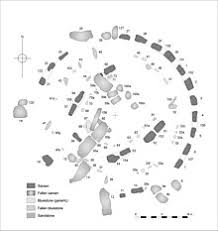 Kinds Of Wood Joints And Their Uses by Stonehenge Wikipedia