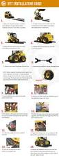 skid steer over the tire ott tracks installation step by step