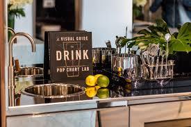 100 kitchen sales designer jobs design jobs in yorkshire