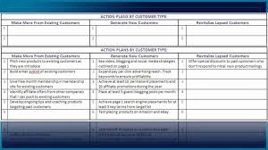 business continuity plan template for small business one page strategic plan template
