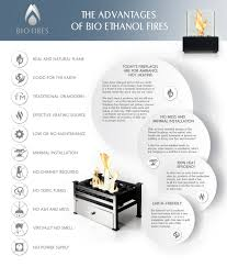 infographic about bio ethanol fireplaces fire place pinterest