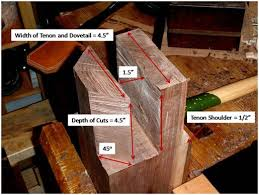 bad axe tool works craft the sliding dovetail tenon joint for