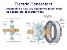 electromagnetic induction ppt