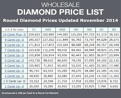 diamond rings price images 7ct diamond ring price diamond ring cuts and settings jpg