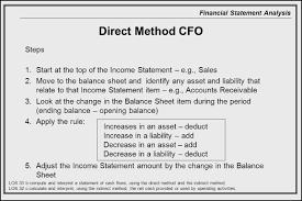 Opening Balance Sheet Template Financial Statement Analysis Ppt