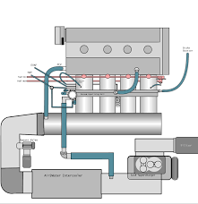Supercharger Map 20v Vacuum System With Supercharger