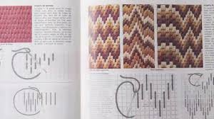 Charlotte Collection Rugs Silaï Collection By Charlotte Lancelot For Gan Youtube