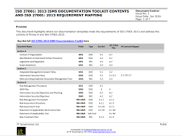 iso 27001 documentation toolkit it governance