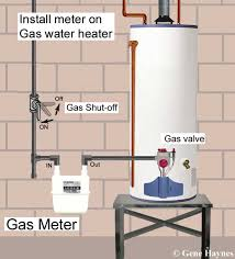 how much does it cost to run gas water heater http how much does it cost to run gas water heater http