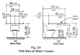 Bathtub Handrails Handicapped Ada Grab Bar Requirements Miami Condo Pinterest Grab Bars