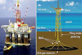 design of jacket structures design of offshore structures and types of offshore oil and gas