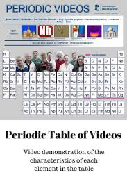 1340 best chemistry images on pinterest organic chemistry