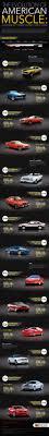 lexus hoverboard price in pakistan 59 best lady driver images on pinterest los angeles vintage