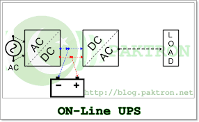 what is ups how it works and installation guide paktron