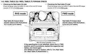 Torque Setting Table - trv900 service manual pages