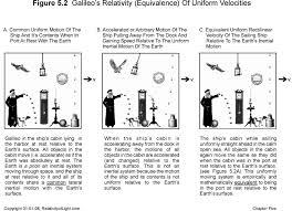 theory u2013 the scottbot irregular