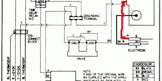 electrical panel board wiring diagram pdf gooddy org and kwikpik me