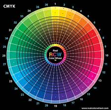 complementary color exploring the real color wheel in photoshop designer blog