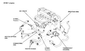 engine bay diagram integra wiring diagrams instruction