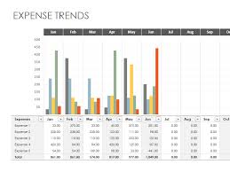budget bills template ms excel expense trends budget template formal word templates