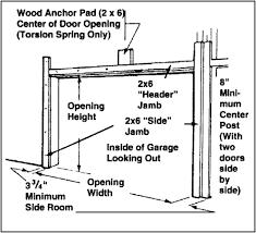 How To Install An Overhead Door Garage Door Installation