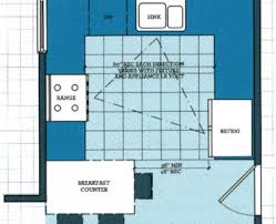 the most cool basic kitchen design basic kitchen design and design