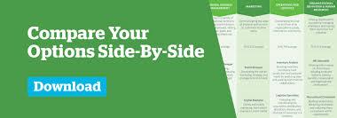 how to choose your option mybcom sauder of business at