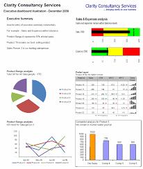 microsoft excel 2010 templates pivot charts work pinterest pivot