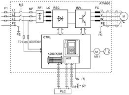 atv660c45q4x1 compact drive system atv660 450 355kw 400 v