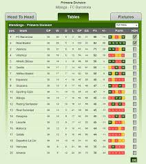 la liga table standings soccer spain laliga stats standings results