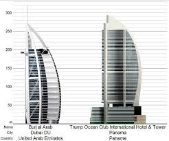 Burj Al Arab Floor Plans Elena U0026 María El Burj Al Arabad Thinglink
